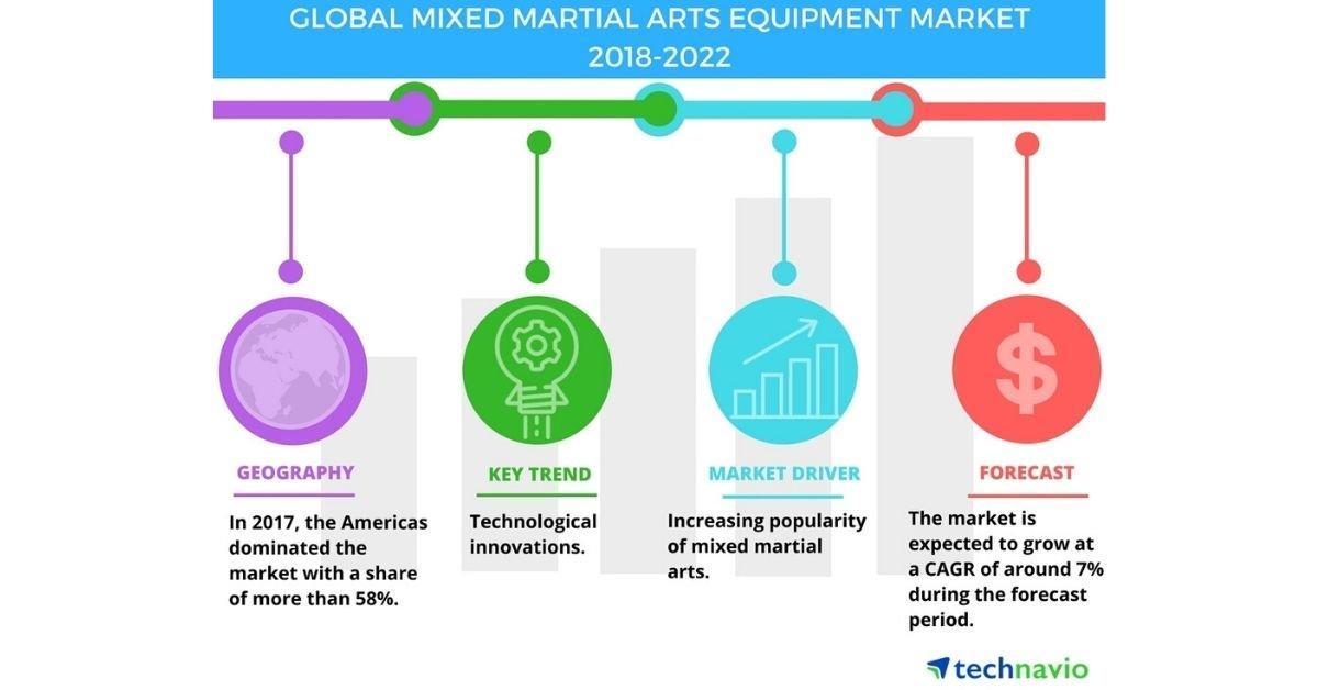 martial-arts-business-statistics